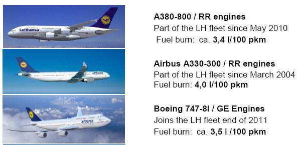 747-8 vs A380 costs: airlines weigh in - Leeham News and