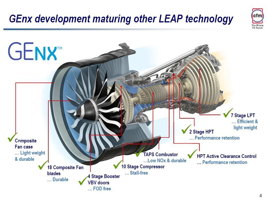 pw gtf-cfm leap market share - leeham news and analysis ge90 engine diagram #3