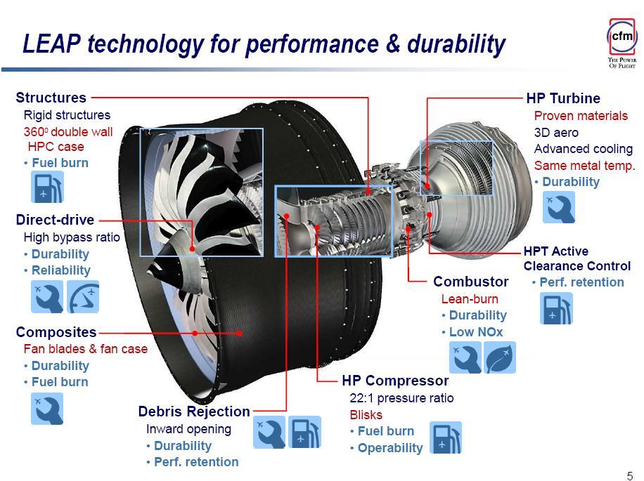 pw gtf-cfm leap market share - leeham news and comment ge90 engine diagram basic engine diagram engine 350