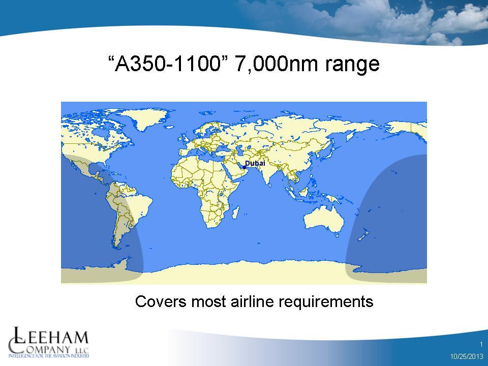 A350 Range