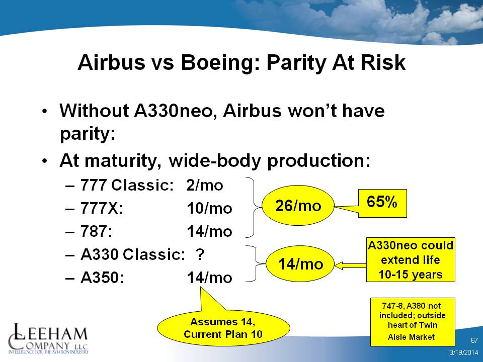 Public pressure mounts on Airbus to launch A330neo - Leeham News and