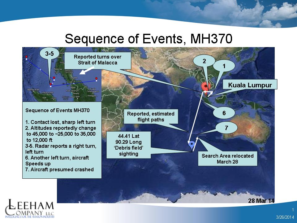 Sequence MH370