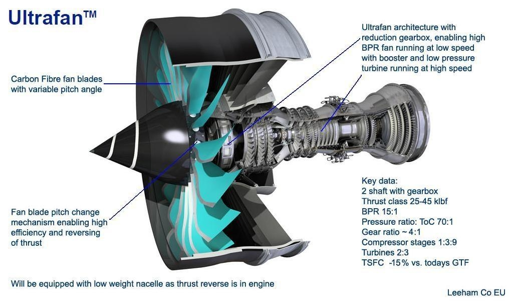 aircraft wiring diagram with Rolls Royce Plans For New Single Aisle Twin Aisle Airplane Engines on Rolls Royce Plans For New Single Aisle Twin Aisle Airplane Engines besides 20 3 Fundamentals Of Manufacturing as well 1259 further Mibo A 10 Warthog Gen 5 in addition Ignition.