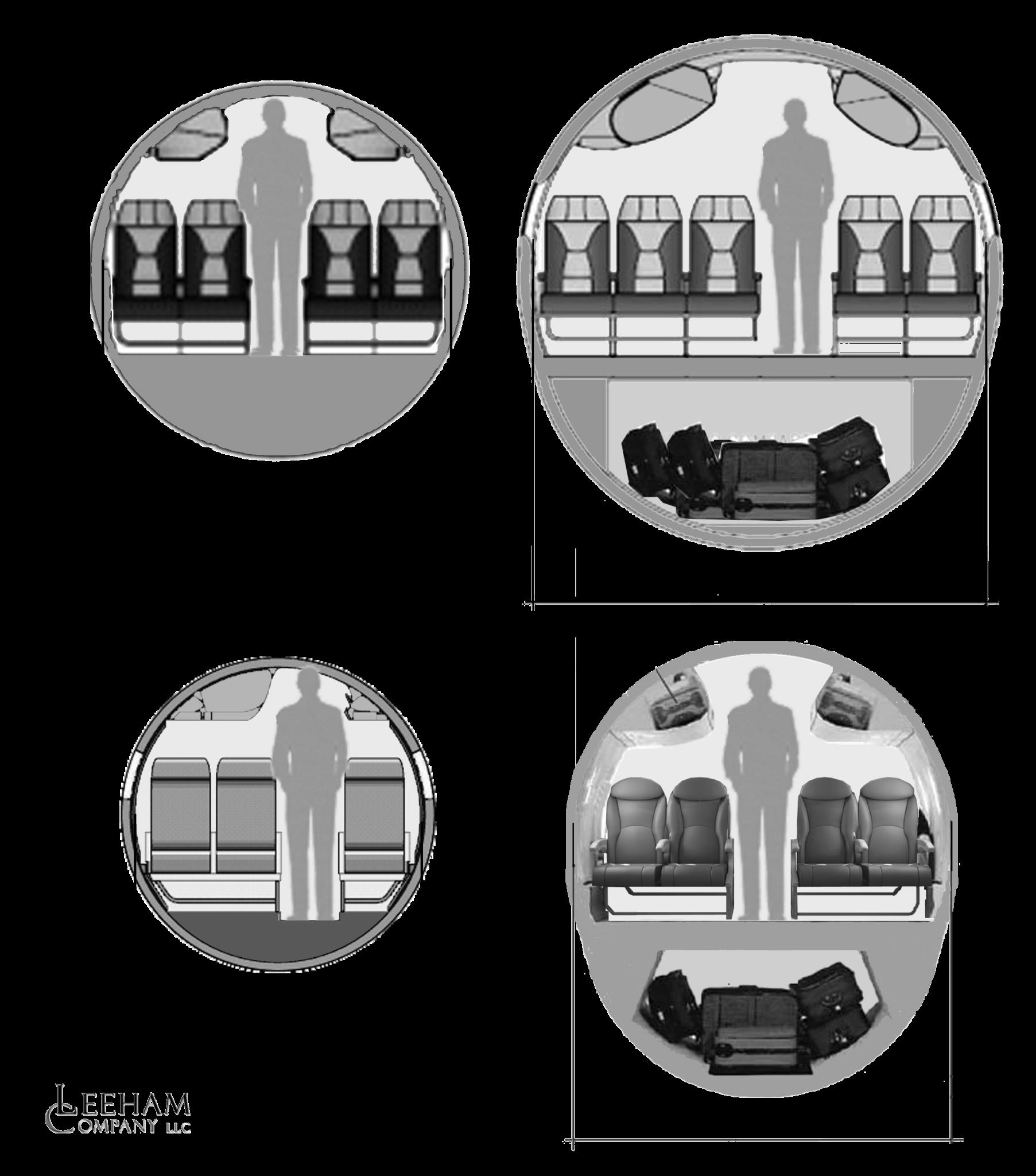 Regional jet cross sections