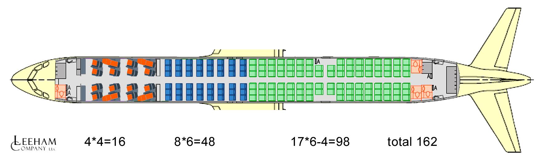 A321neo United LOPA
