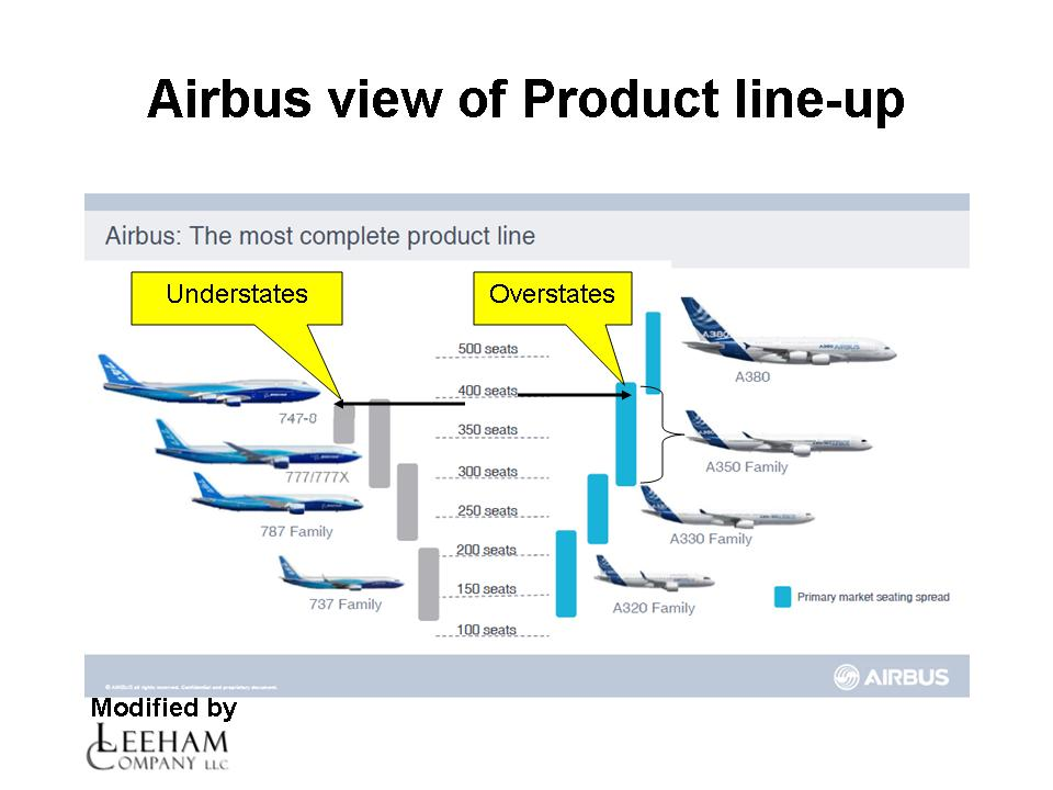 Odds And Ends Boeing Firms Mo For  Product Strategy