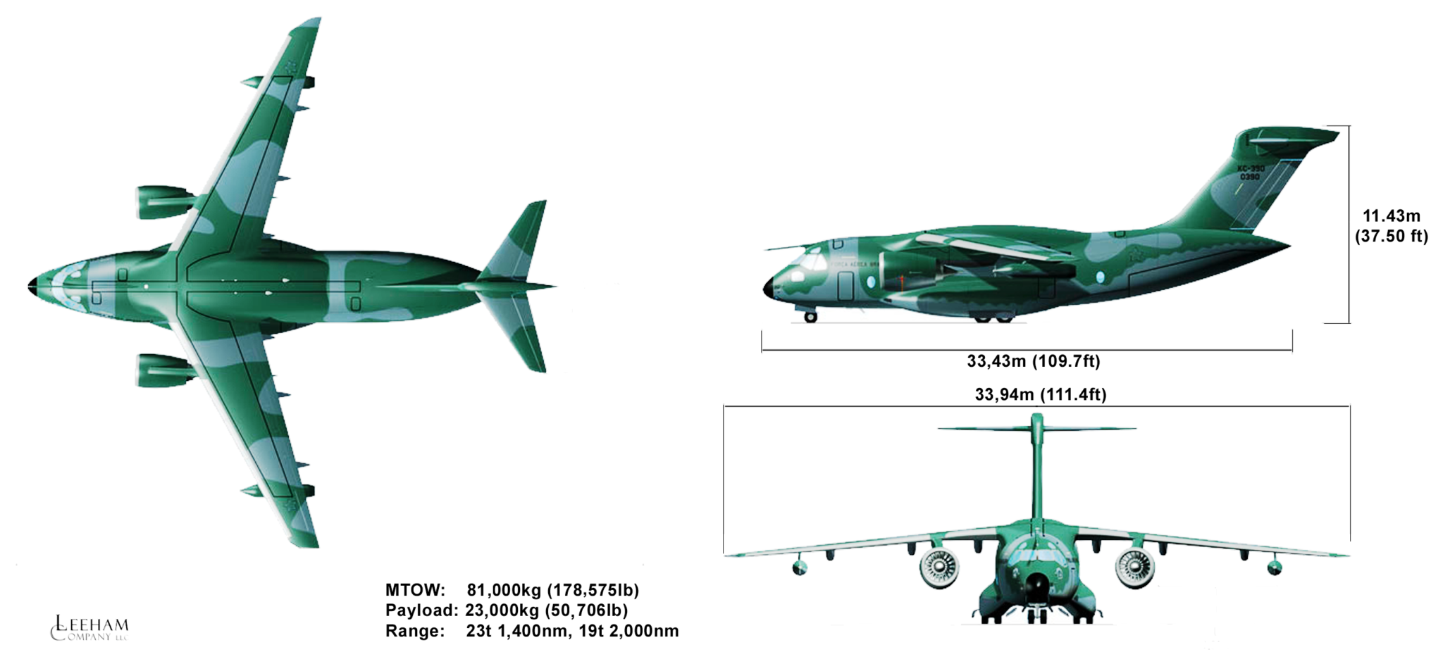 KC-390 3D view with main data. Source: Leeham Co