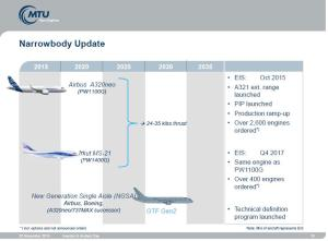 Narrowbody Update Nov 2014