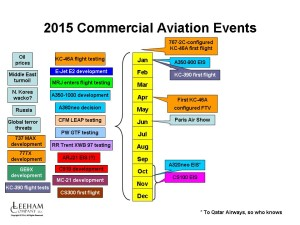 2015 events 3