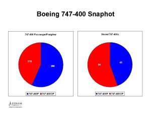 B747-400 Snapshot 2_2014