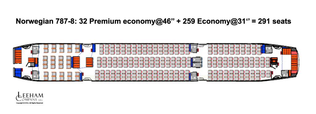Norwegian 787-8 LOPA