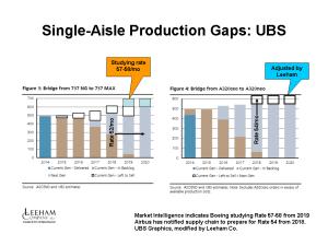 Single Aisle Gap Dec 2014