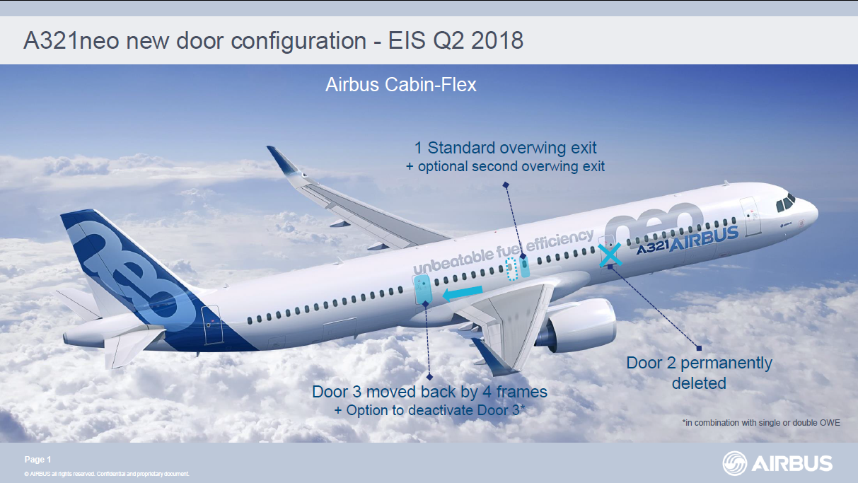 A321neo configurations and a320 production leeham news and comment