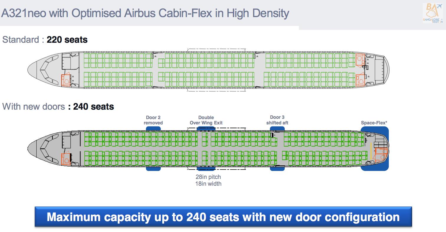 sas plus saver seats