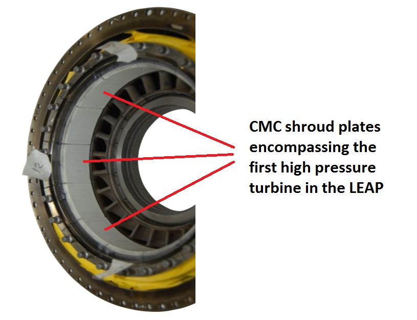 CMC shroud annotated