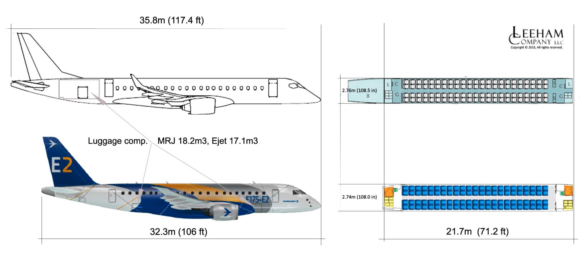 MRJ vs E2 175 side and cabins upd