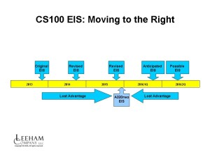 CSeries EIS v A320neo