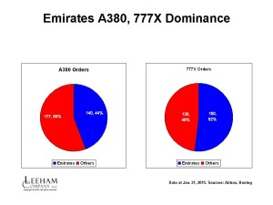 EK A380 777X