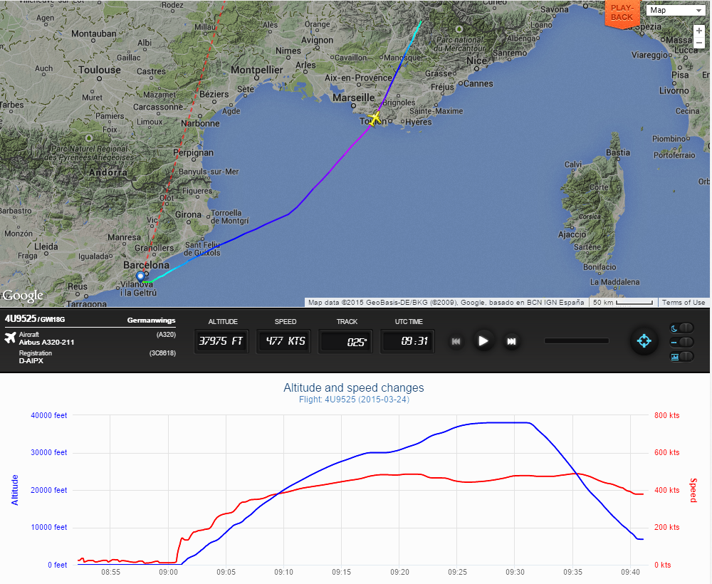 4U9525 flight path alt and speed