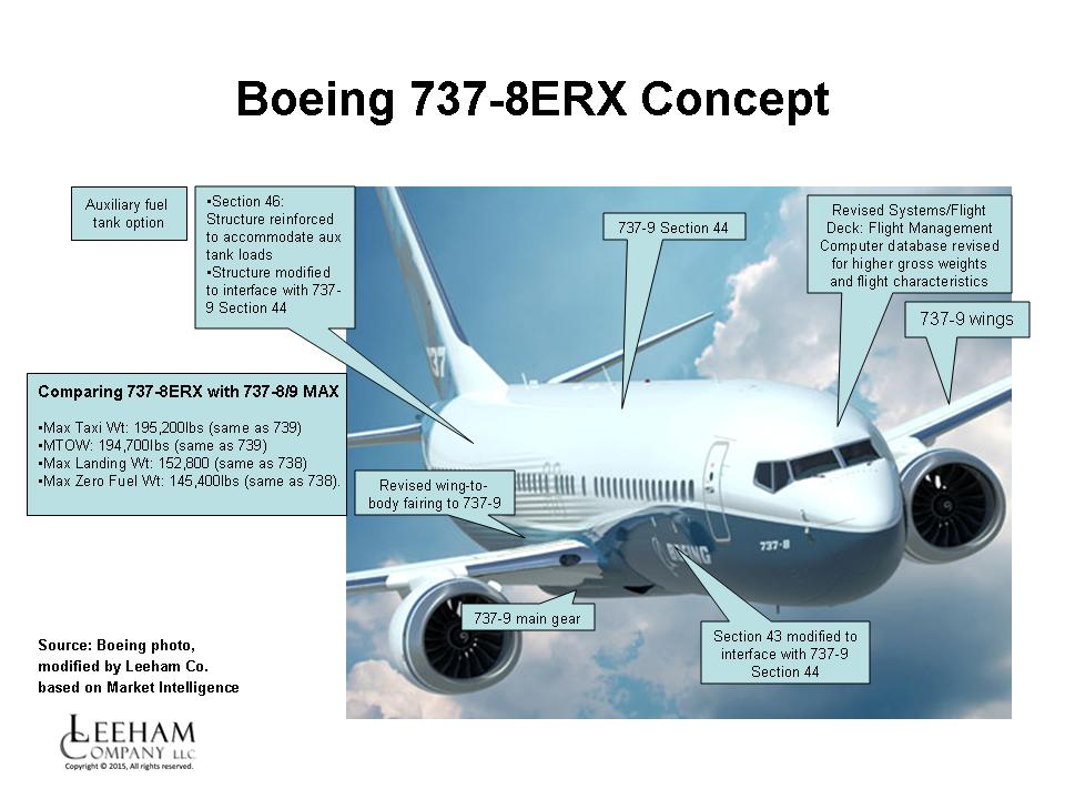 Boeing showing 737-8ERX concept in response to A321LR