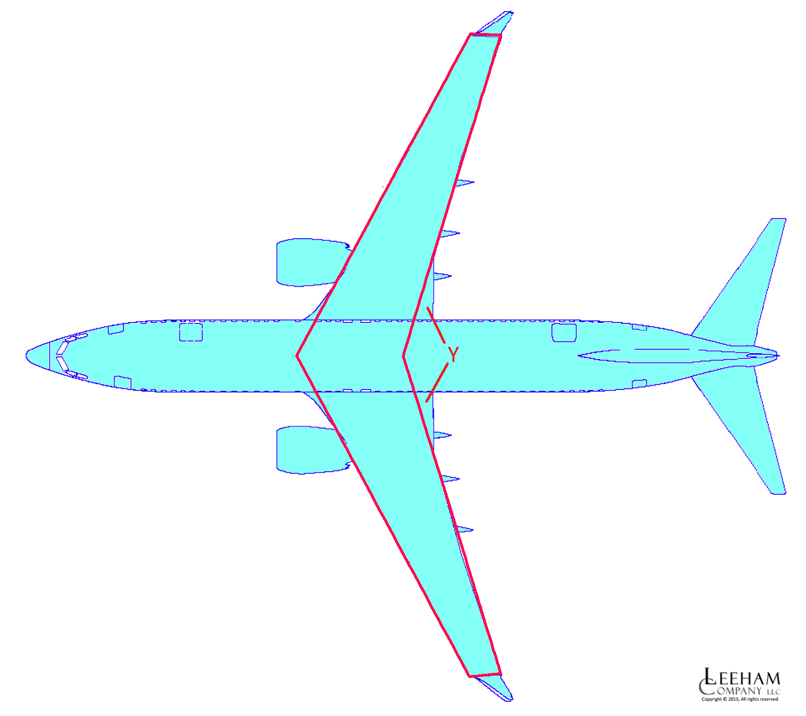 Fundamentals of airliner performance