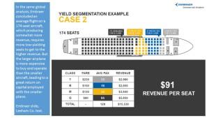 174 seat analysis
