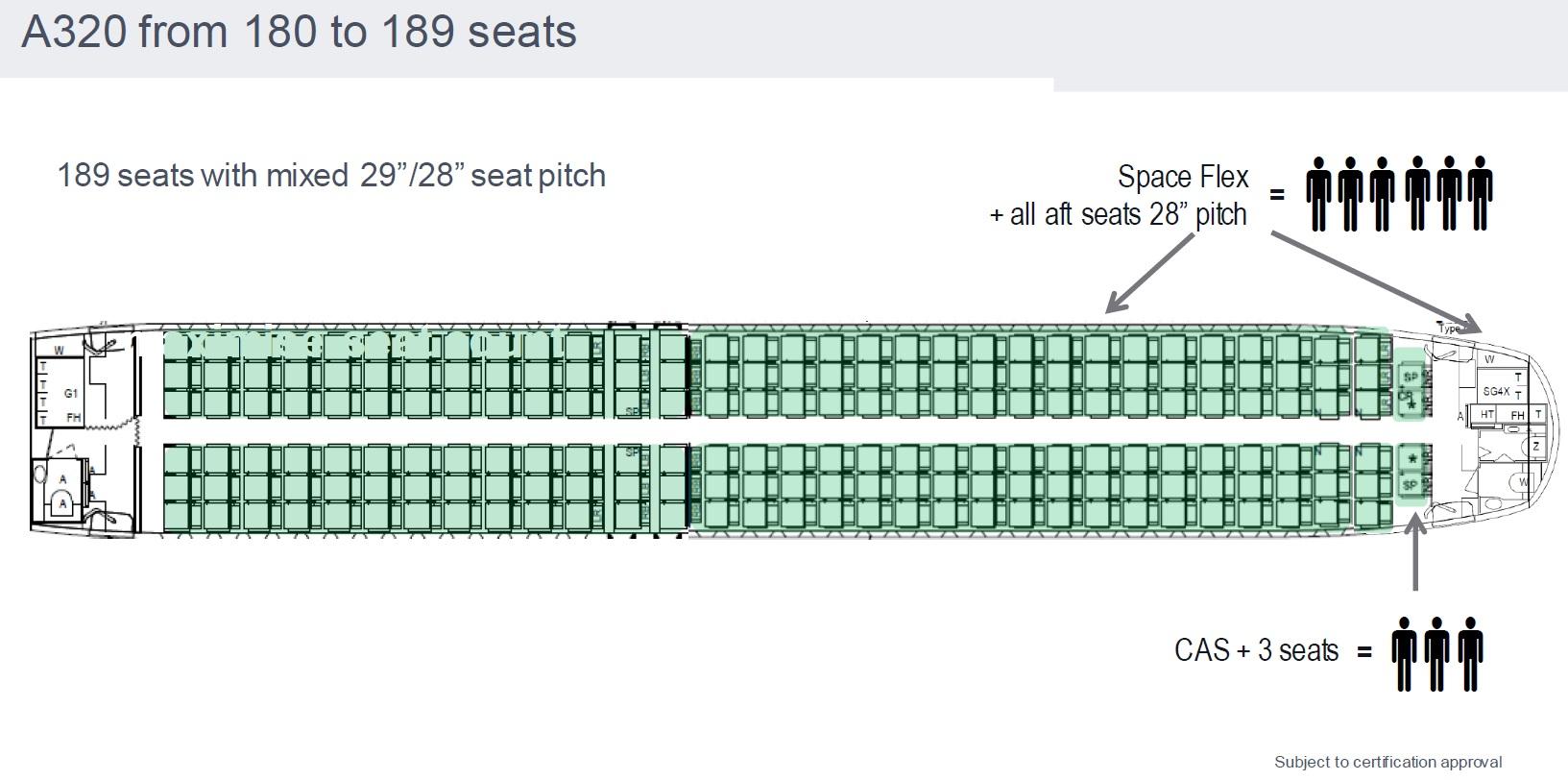 A230 189 seat cabin