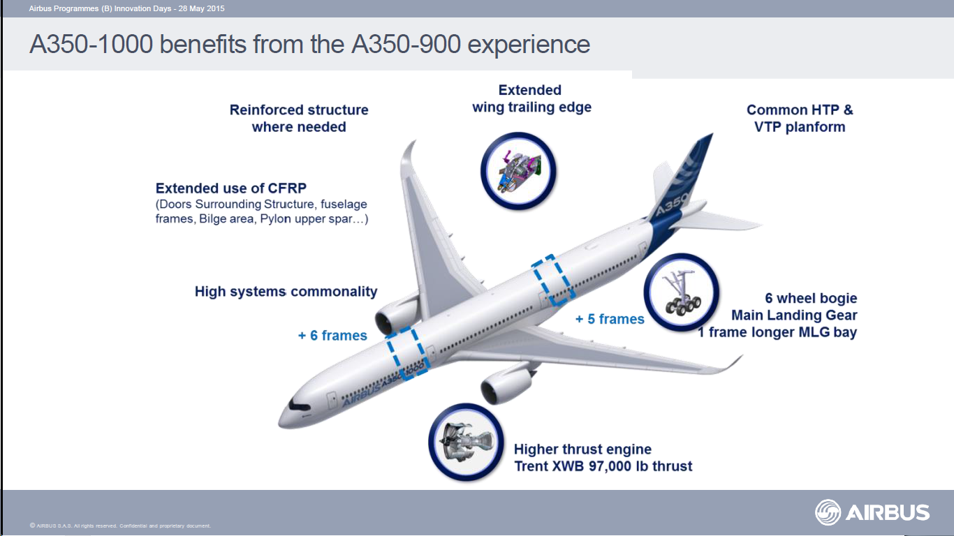 Airbus Innovation Days A350 1000 Getting Real Leeham