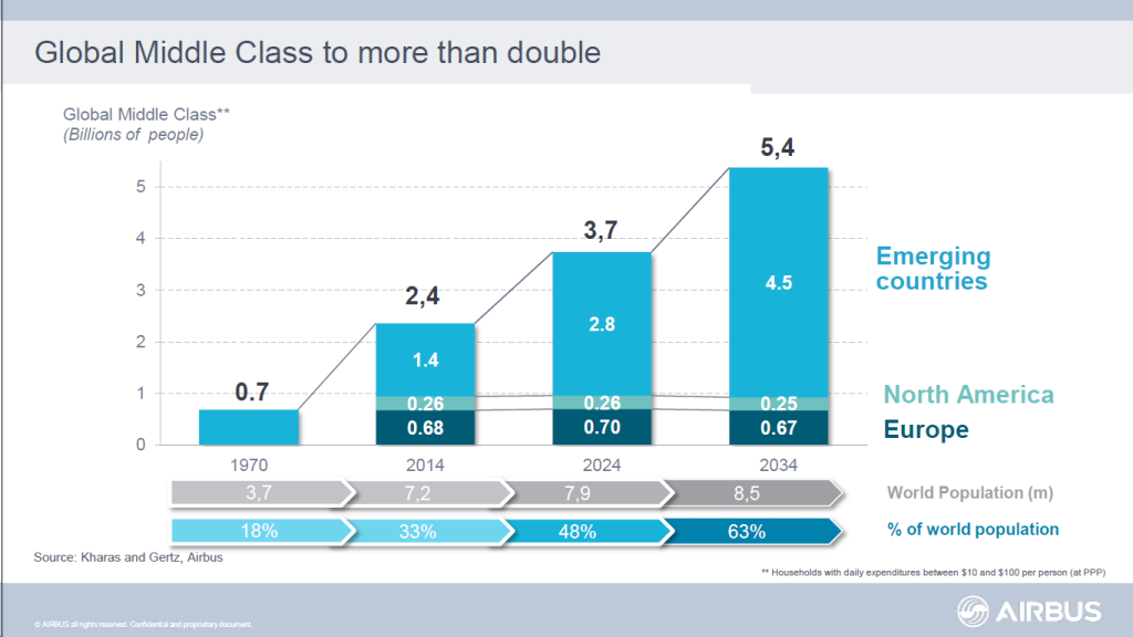 Middle class dev. 2015-05-28 20.11.13