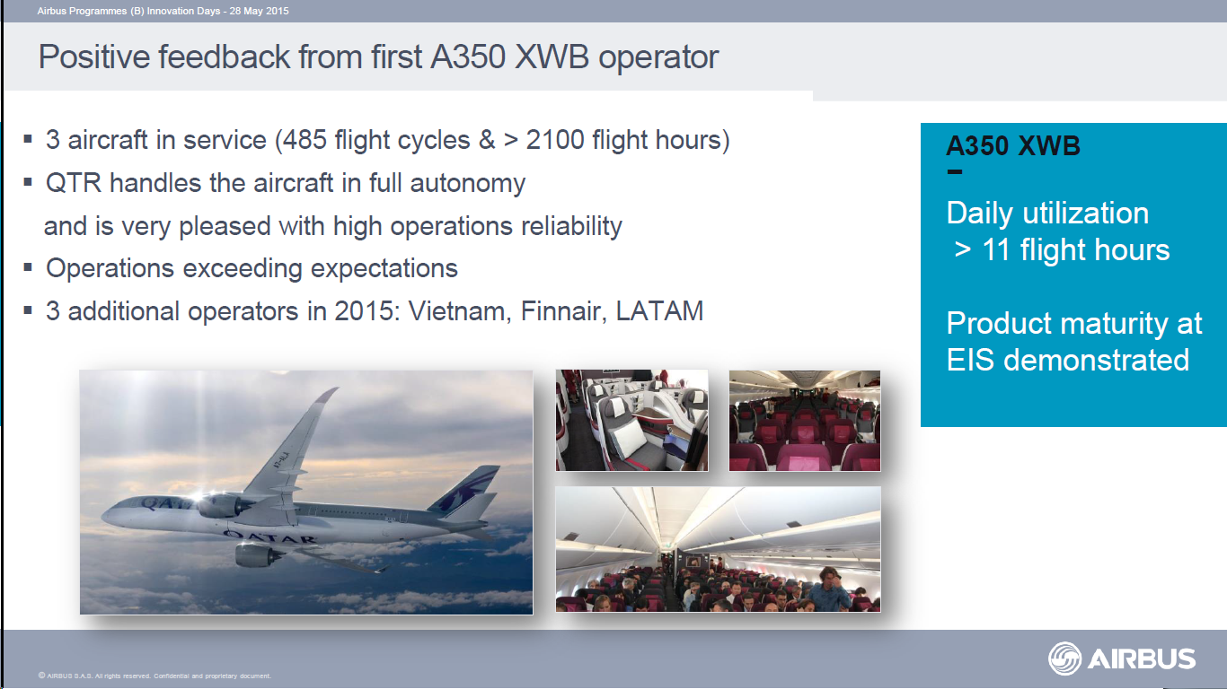 Bjorn's Corner: Airbus Innovation days, activities and