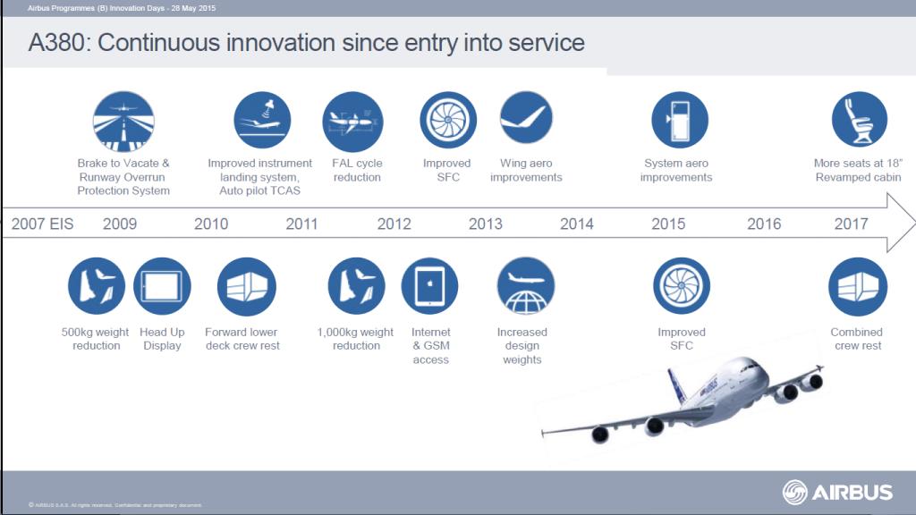 A380 updated 2015-05-29 00.34.54