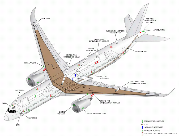 Bjorn's Corner: Increasing an aircraft's range, further