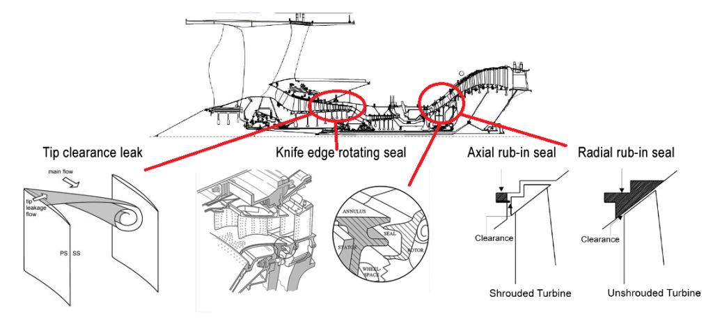 Gasturbine compressor and turbine seals