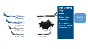Figure 3 Airbus Blows Out Boeing