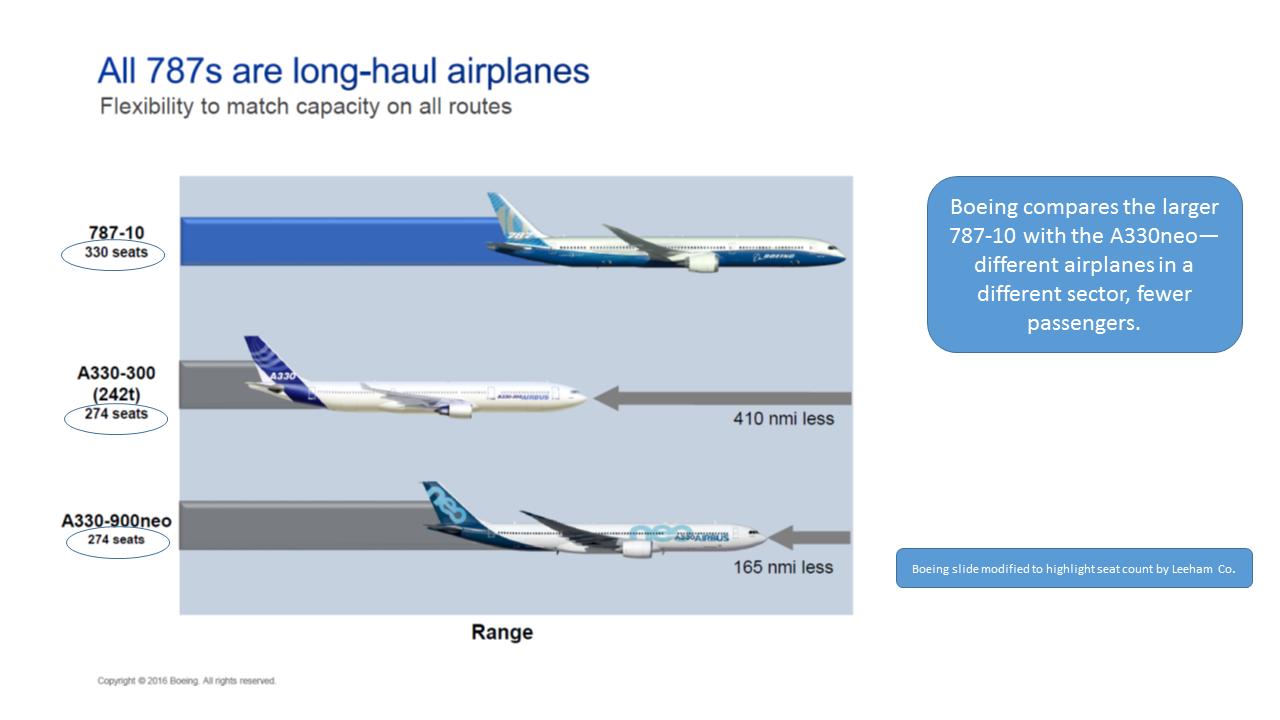 Pontifications: Airbus' new edginess - Leeham News and Analysis
