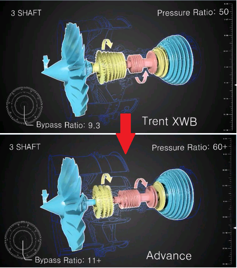 Trent XWB to Advance