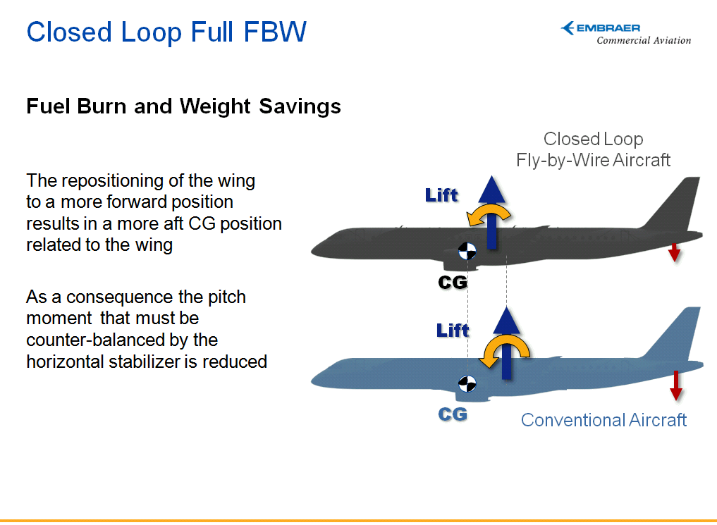 Bjorn\'s Corner: Embraer\'s Fly-by-wire approach - Leeham News and Comment