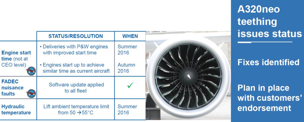 A320 engine