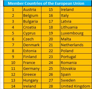 eu-countries