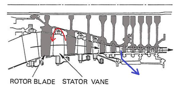 axial-compressor