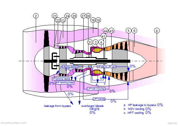 Bjorn's Corner: Turbofan engine challenges, Part 4 - Leeham