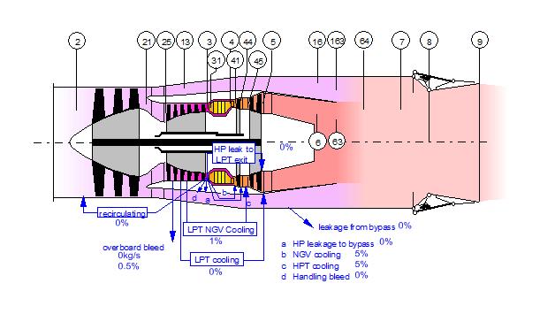 sst-engine-graph