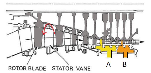 jet engine cross section