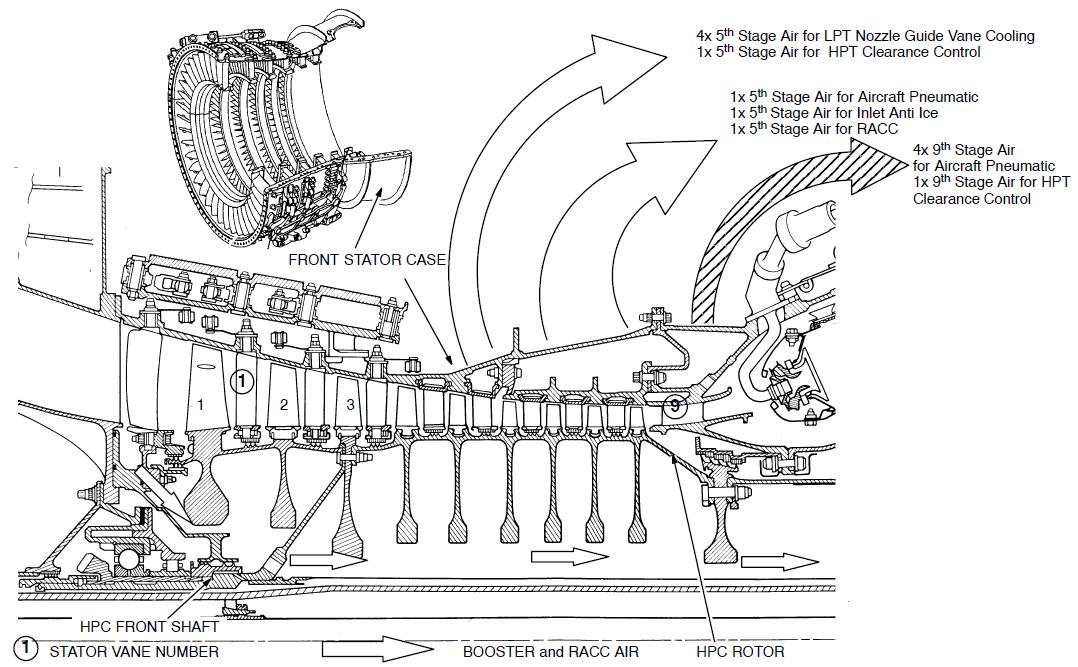 bjorn u0026 39 s corner  turbofan engine challenges  part 5