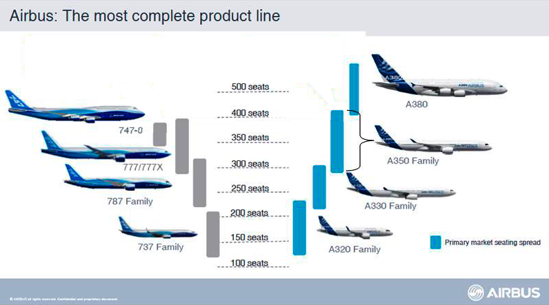 e190 vs a320 Jb e190 v a320 username:  welcome to airline pilot forums - connect and get the inside scoop  year- is that going to wash out with airbus reserve vs line.