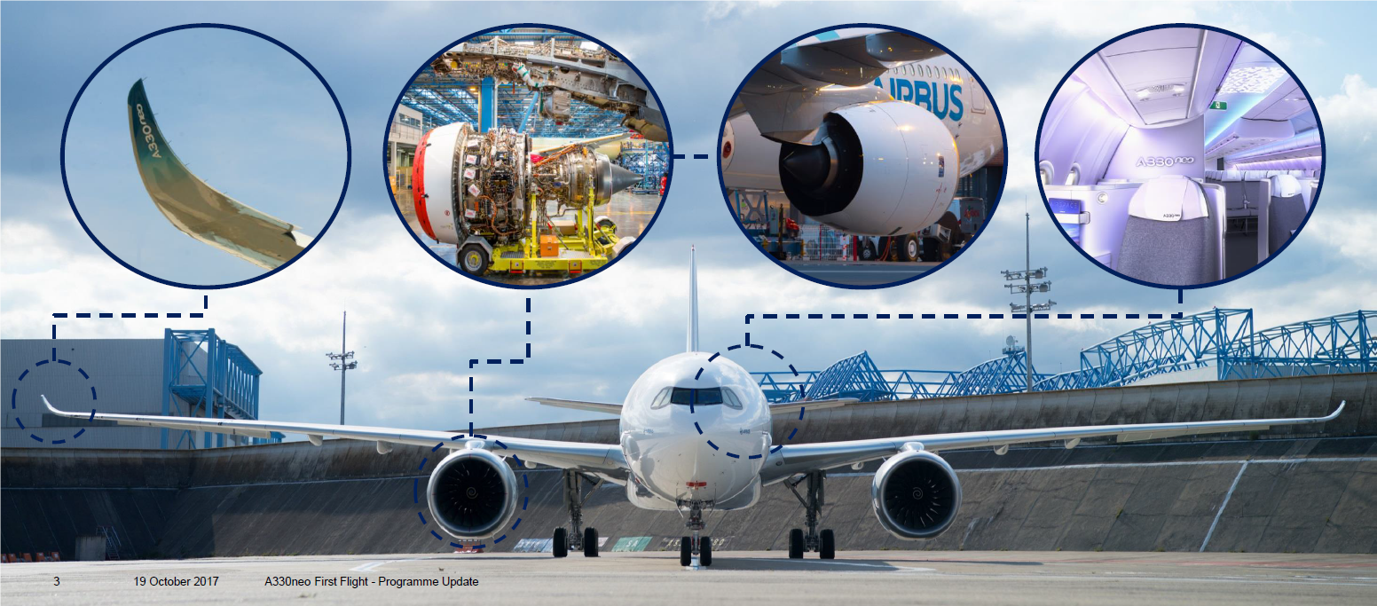 Bjorn's Corner: Airbus A330neo flight test starts - Leeham