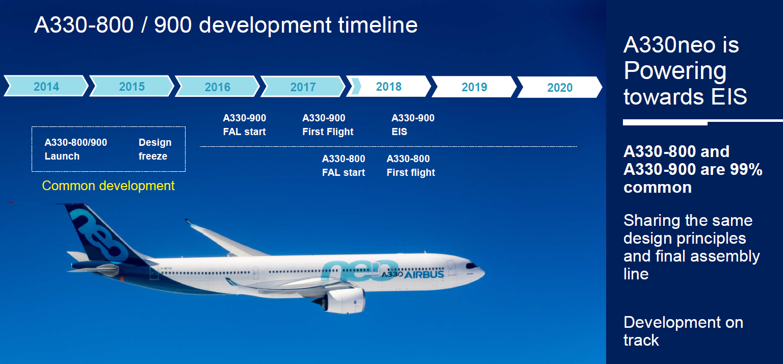Airbus launches the longest range widebody in the below 300 seat