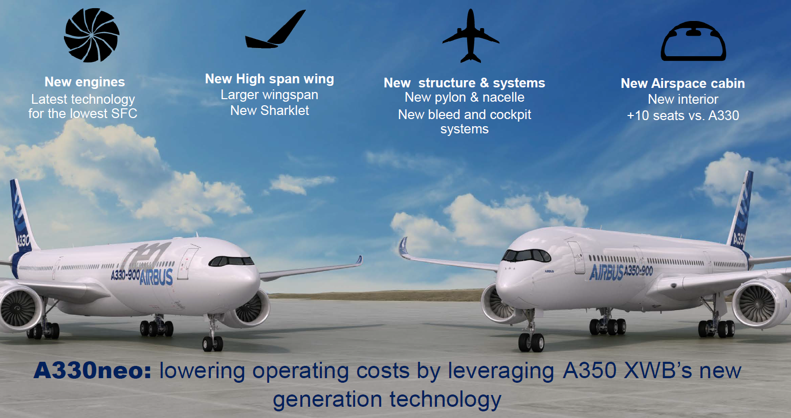 A330neo-changes.png