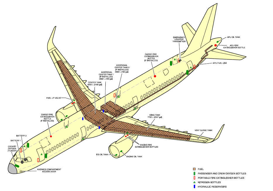 A321 XLR  - Page 3 A321-rescue-cross-section